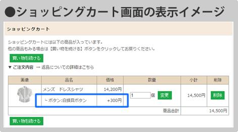 オプション価格表示イメージ