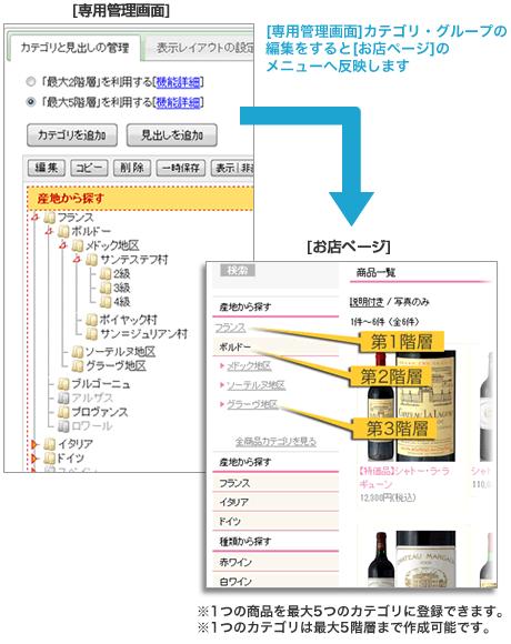 複数商品画像登録機能