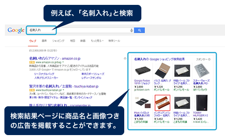 Google商品リスト広告に対応