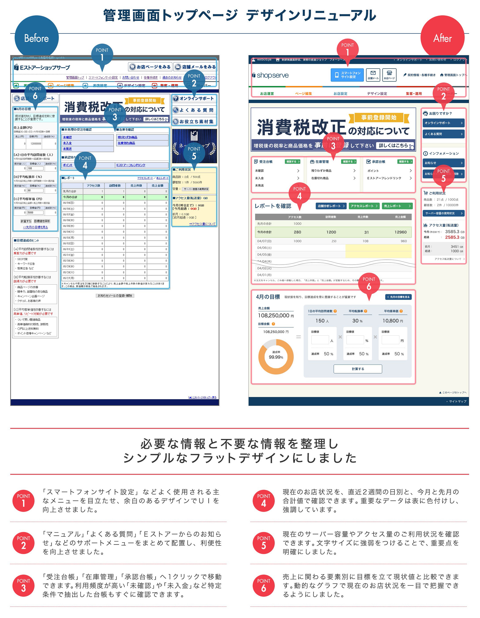 管理画面トップページ デザインリニューアル