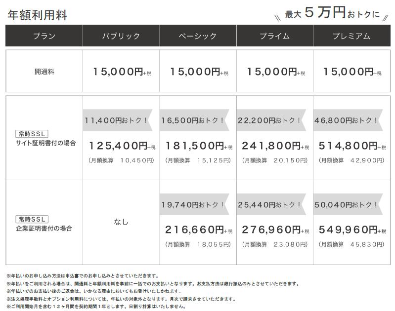 年払いで、年間利用料が最大5万円お得に!